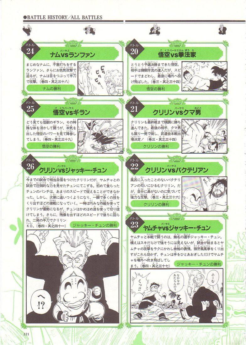 daizenshuu_02_page221_5059177630_o.jpg